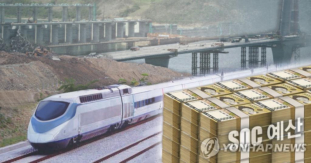 инвестиции в инфраструктуру.jpg