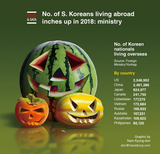 южнокорейцы за рубежом.jpg