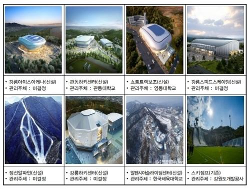 олимпийские объекты.jpg